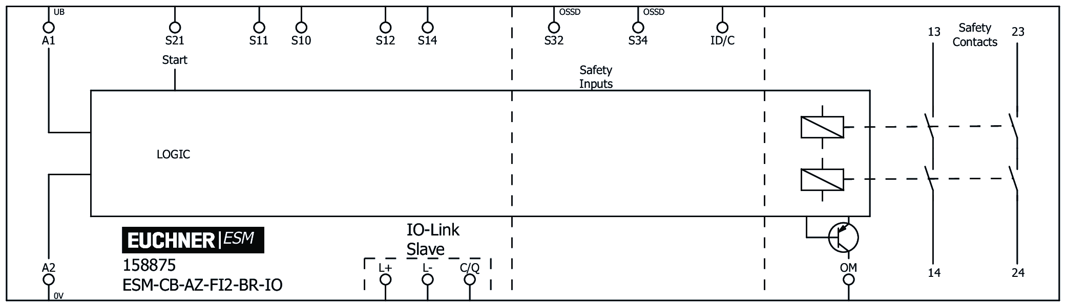 Connection examples